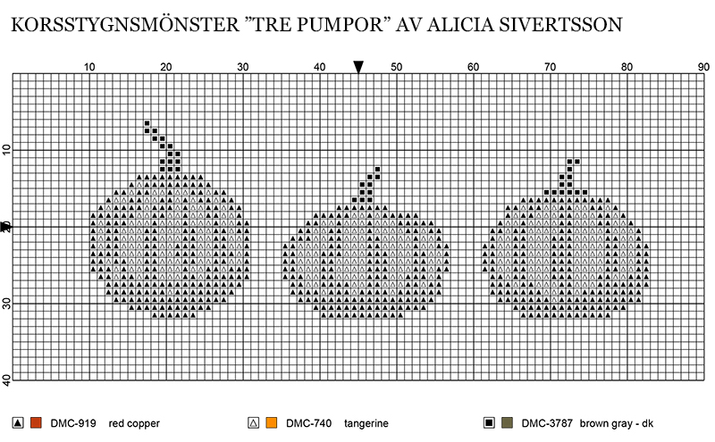 Three Halloween pumpkins cross stitch pattern by Alicia Sivertsson. free korsstygnsmönster tre pumpor pumpa pumpkin gratis mönster korsstygn brodera broderi handarbete hantverk skapa skapande högtid sy embroidery needlework